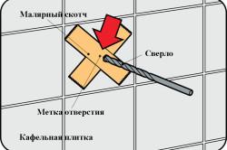 Схема сверления плитки с помощью малярного скотча
