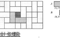 Схема укладки плитки вразбежку