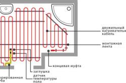 Схема укладки теплого пола в ванной