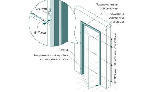 Схема замены двери в ванную