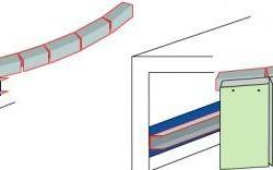 Схема криволинейного экрана под ванну