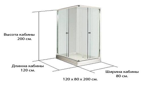 Шумоизоляция материалы санкт-петербург