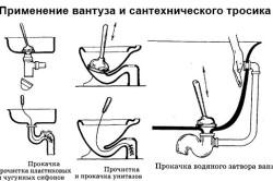 Схема устранения засора в раковине, унитазе и ванне с помощью вантуза и тросика