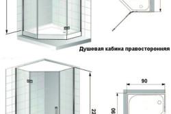 Стандартные размеры угловых душевых кабин