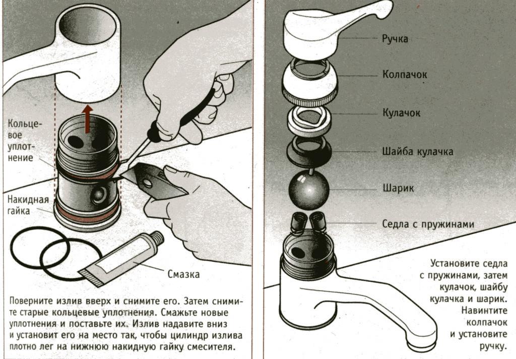 Ремонт шарового крана смесителя своими руками