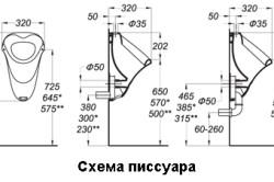 Схема писсуара с размерами