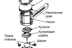 Схема устройства шарового смесителя