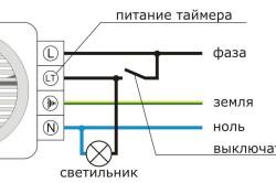 Схема устройства вентилятора для вентиляции в ванной комнате