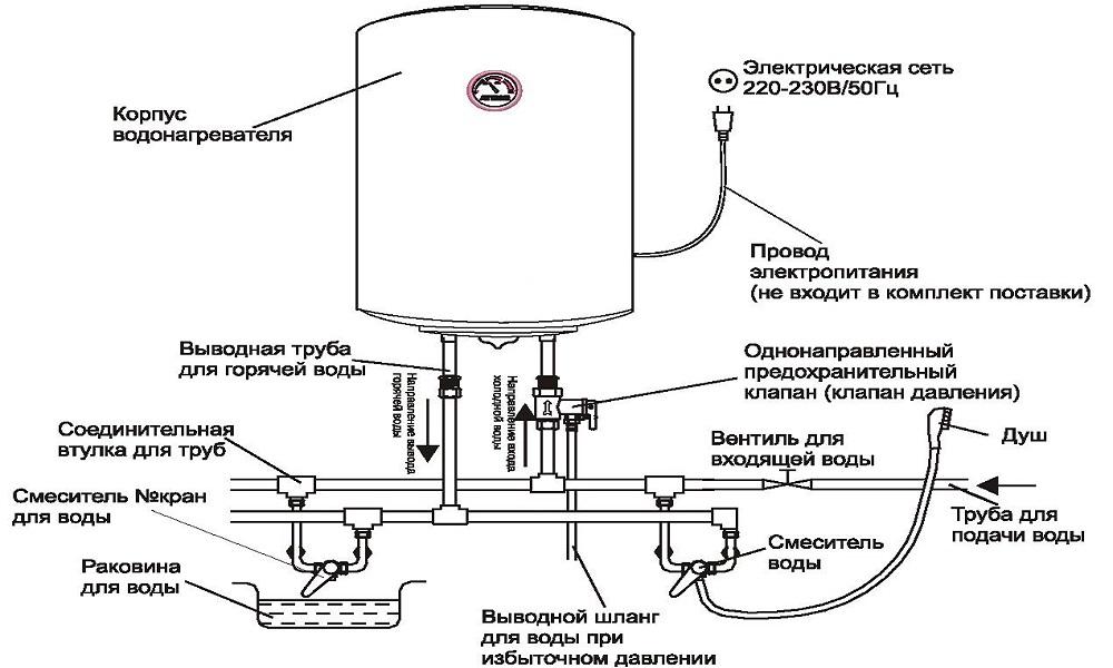 Подключение водонагревателя своими руками