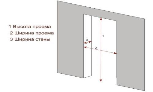 Схема дверного проема в ванную комнату