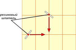 Схема затирки швов