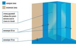 Схема установки стенок душевой кабины