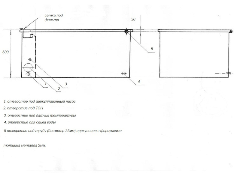 Схема необходимых параметров