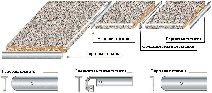 Изготовление полочек. Схема