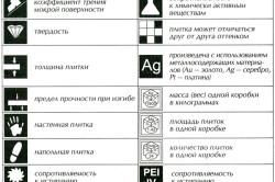 Таблица условных обозначений на плитке