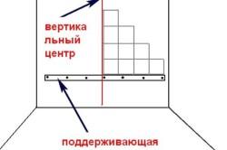 Схема разметки стены для укладки плитки