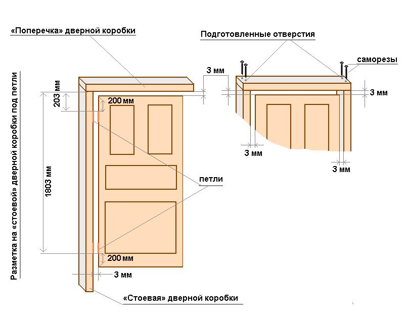 Установить дверную коробку своими руками фото