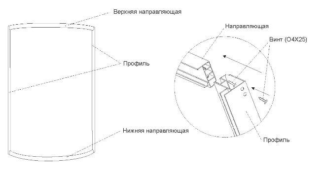 Схема установки направляющих