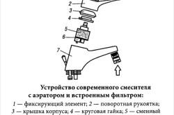 Схема устройства современного смесителя с аэратором и встроенным фильтром