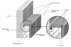 Схема горизонтального короба для скрытия труб