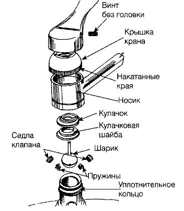 Схема сборки однорычажного