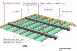 Схема монтажа реечного потолка в ванной