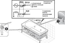 Схема подключения гидромассажной ванны к электропитанию