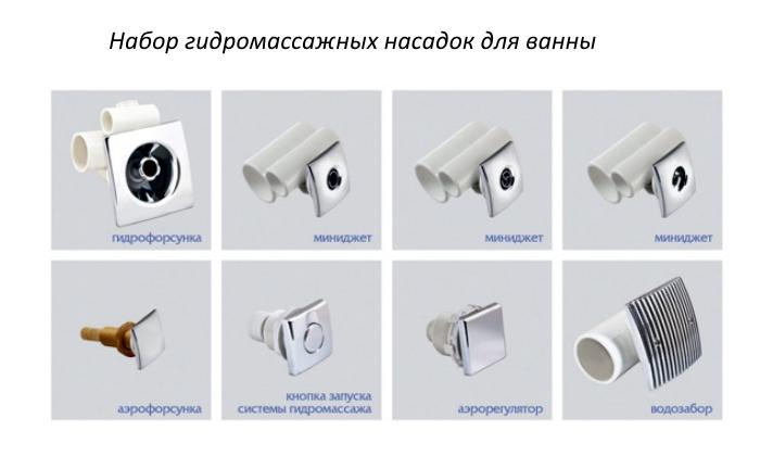 Пример стандартного набора гидромассажных насадок для ванны