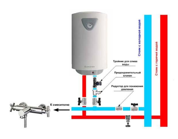 Подключения водонагревателя своими руками
